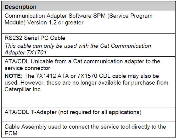 How-to-Setup-Caterpillar-CAT-ET-Diagnostic-Adapter-3-14