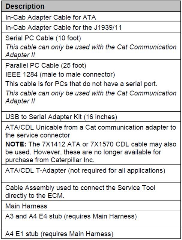 How-to-Setup-Caterpillar-CAT-ET-Diagnostic-Adapter-3-9